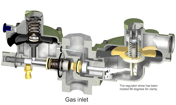 MP gas regulator cutaway